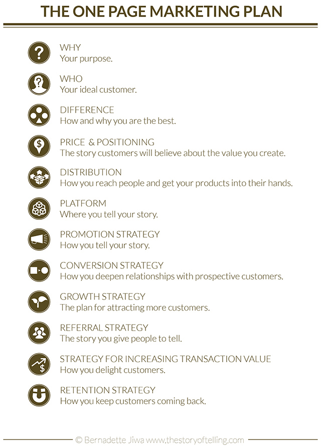 business plan template sections
