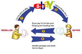 ebaying