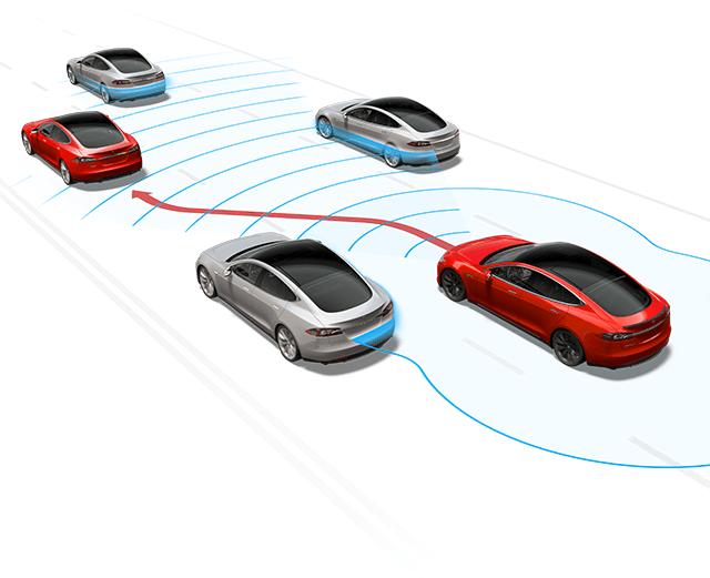 autopilot-graphic-mobile