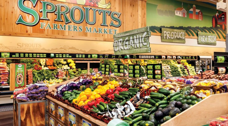 Fresh Market Vs Whole Foods Prices