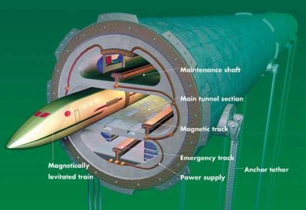 hyperloop-under-water