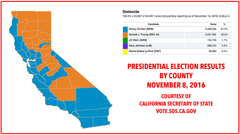 Map Of California Election Results.Presidential Election Results By California County 2016 Market Mad