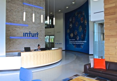 Does Intuit Make Money?