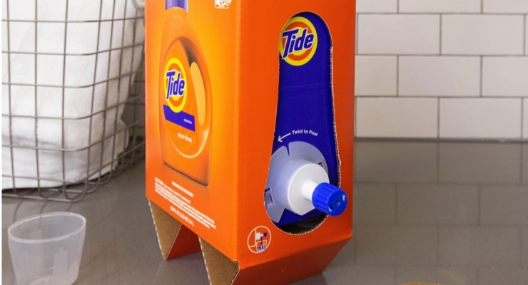 Is Procter & Gamble (PG) Turning around - Market Mad House