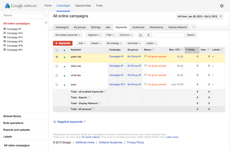 adwords campaign overview