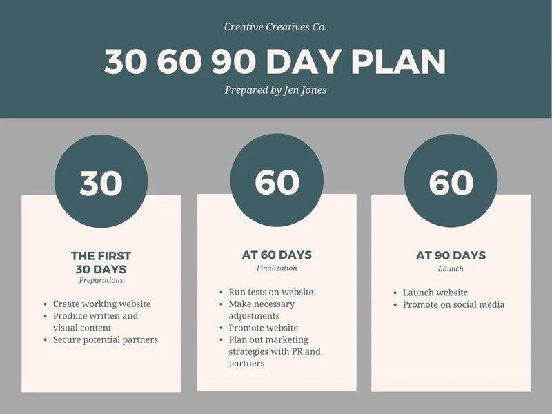 green gray modern minimalist 30 60 90 day plan presentation