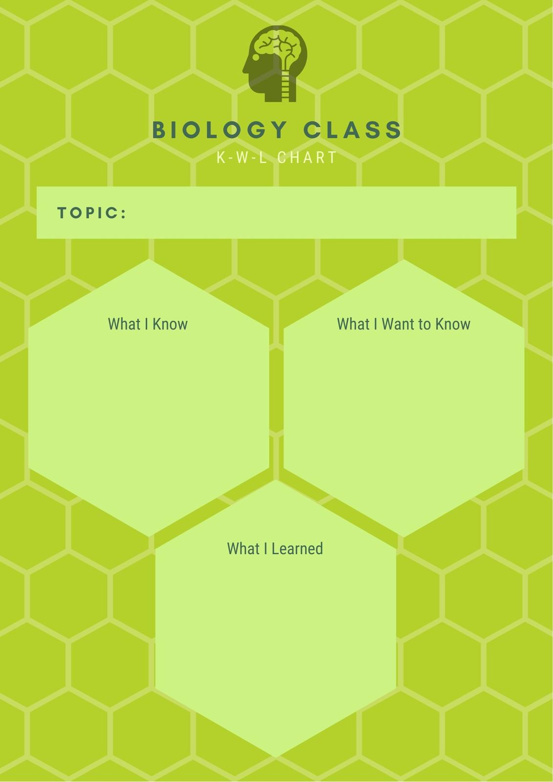 Green Kwl Chart Worksheet