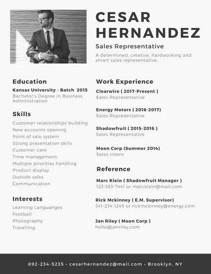 finance resume modern college