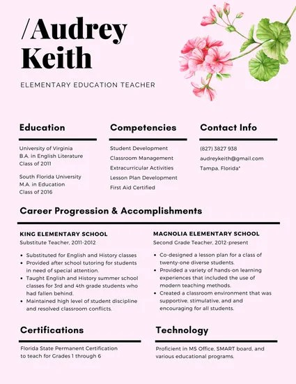 Pink Flower Creative Resume Templates By Canva