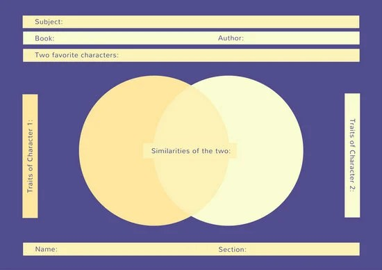 venn diagram graphic organizer of the nose and its functions purple templates by canva