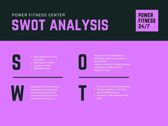Hot Pink And Black SWOT Analysis Chart Templates By Canva
