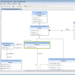 How To Make A Uml Diagram Java Hotpoint Aquarius Vtd00 Wiring Lab Class Editor Eclipse Plugins Bundles