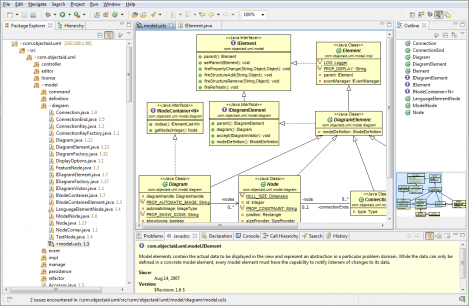 class diagram for text editor firestorm led tailgate light bar objectaid uml explorer | eclipse plugins, bundles and products - marketplace