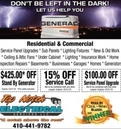 garage electrical service panel [ 998 x 994 Pixel ]