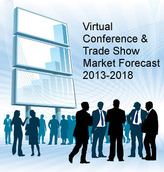virtual event market