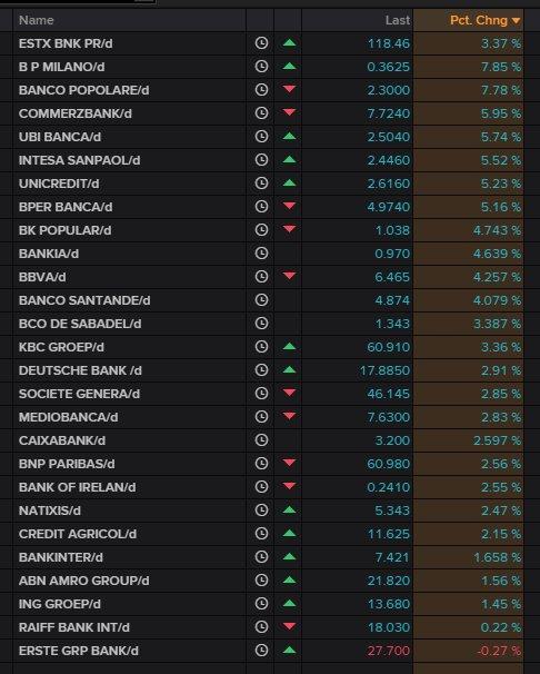 banking-stocks