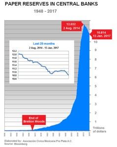 dollarreserves-plata