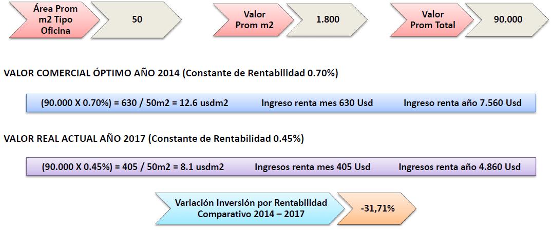Inversion_Rentabilidad_6