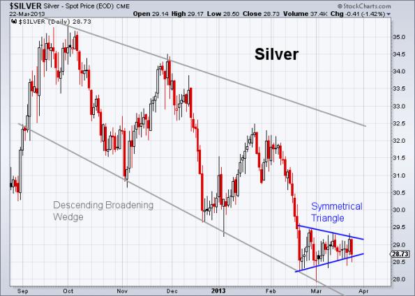 Silver 3-22-2013
