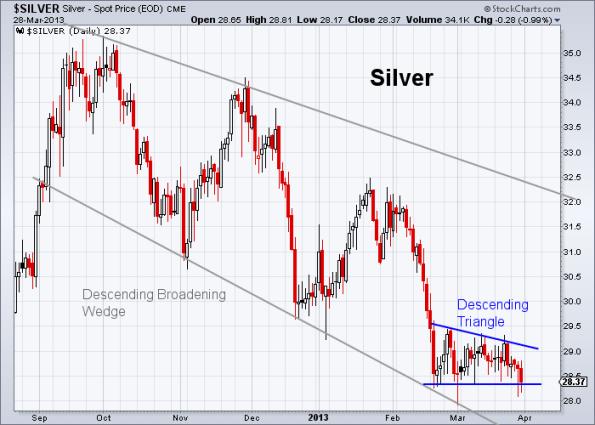 Silver 3-28-2013