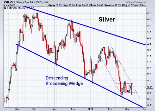 Silver 3-8-2013
