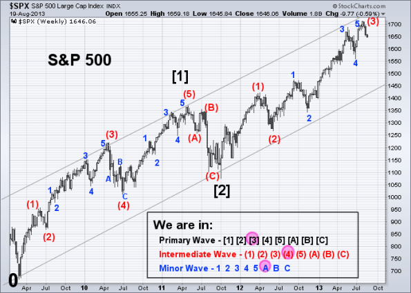 SPX Elliott Wave 8-19-2013 (Weekly)
