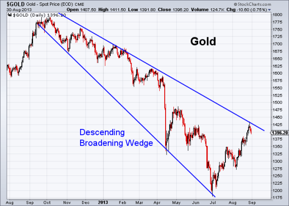 GOLD 8-30-2013