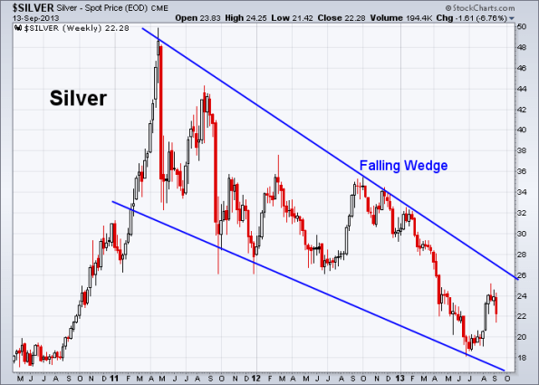 Silver 9-13-2013 (Weekly)