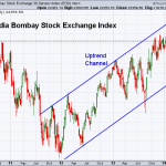 BSE 4-4-2014 (Weekly)