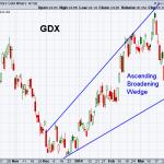 GDX 4-4-2014