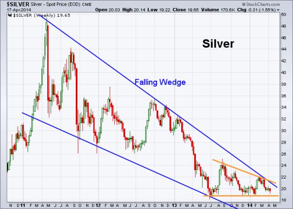 Silver 4-17-2014