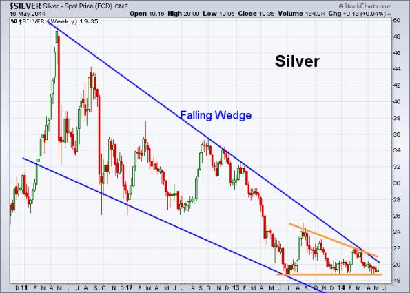 Silver 5-16-2014
