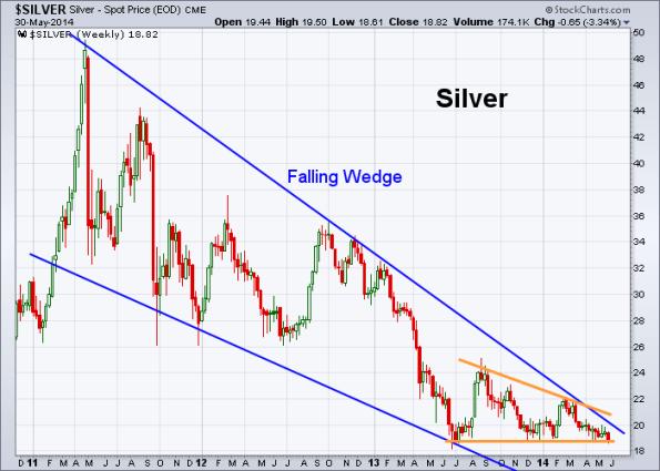 Silver 5-30-2014