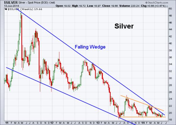 Silver 6-13-2014