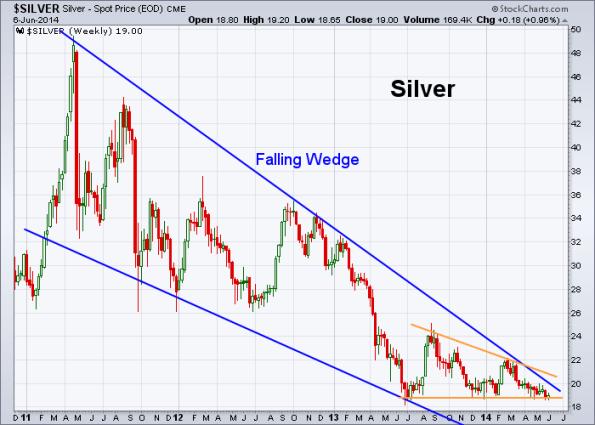 Silver 6-6-2014