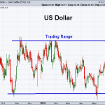 USD 6-13-2014