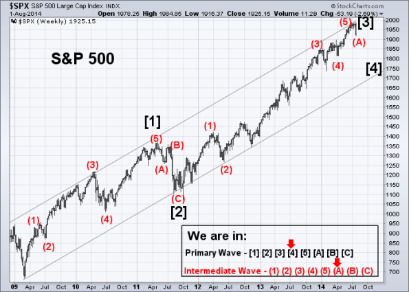 SPX Elliott Wave 8-1-2014 (Weekly)