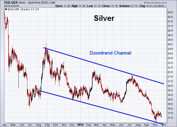 Silver 10-24-2014