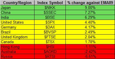 Global Markets 11-21-2014