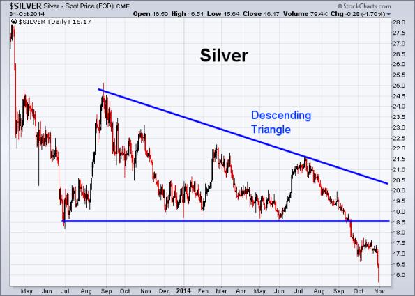 Silver 10-31-2014