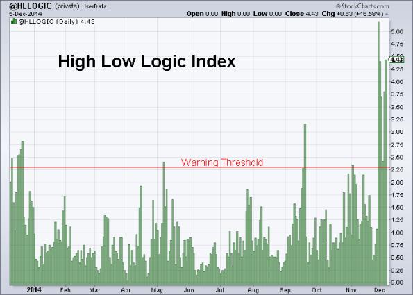 High Low Logic 12-5-2014