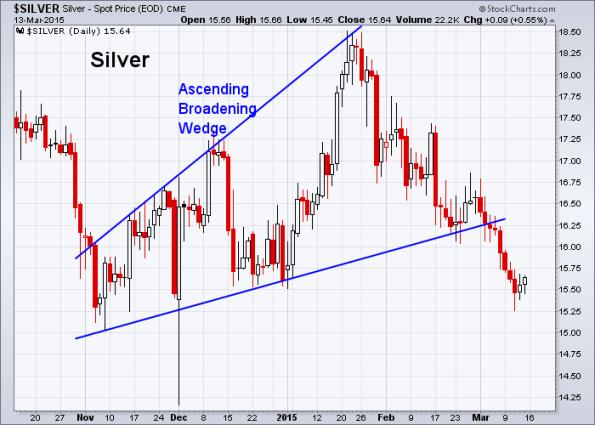 Silver 3-13-2015