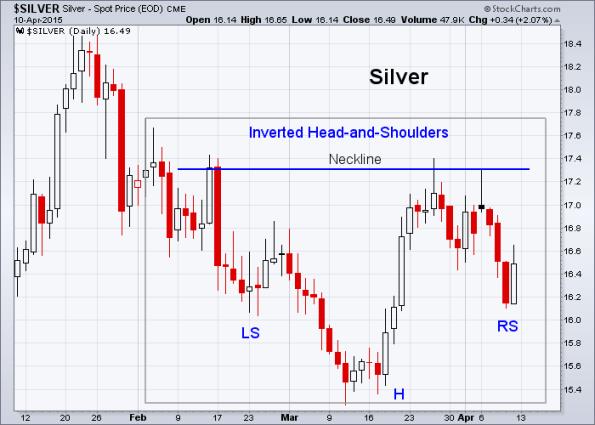 Silver 4-10-2015