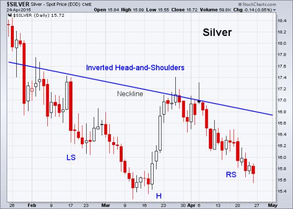 Silver 4-24-2015