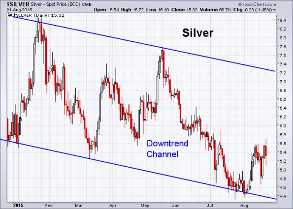 Silver 8-21-2015