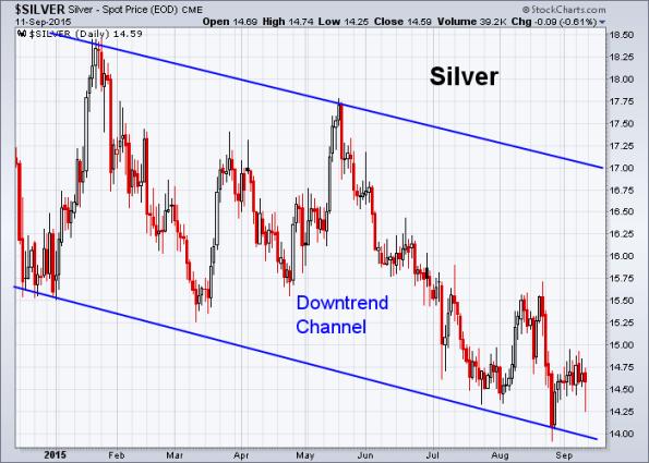 Silver 9-11-2015