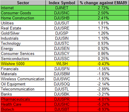 Sector 10-9-2015