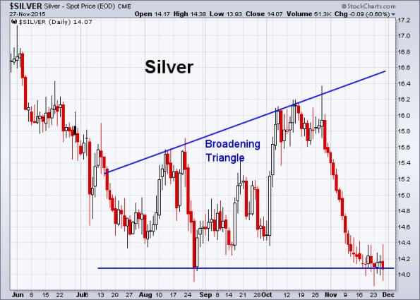 Silver 11-27-2015