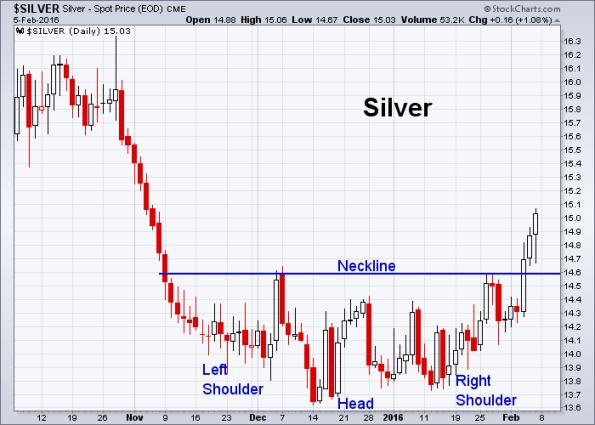 Silver 2-5-2016