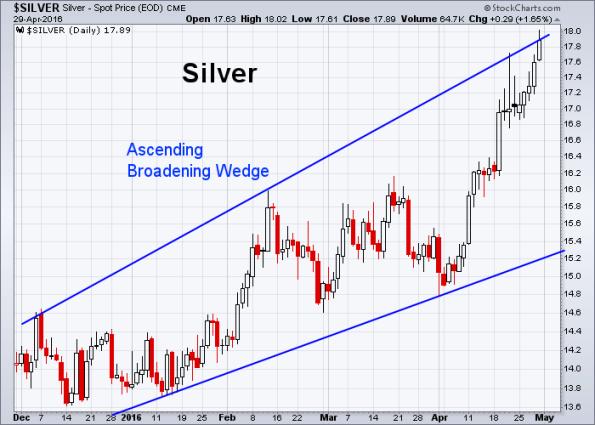 Silver 4-29-2016